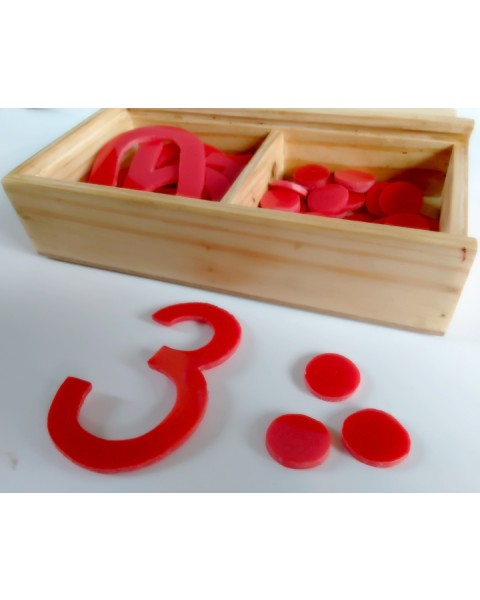 Numeral and Counters