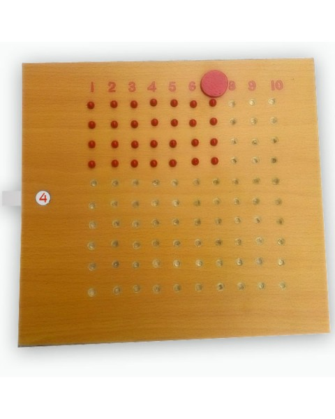 Multiplication Bead Board
