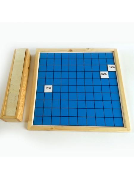 Thousand Board